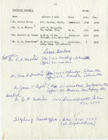List of Local Selma Physicians, March 1965